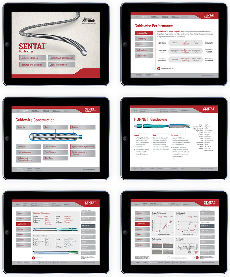 Six sample layouts of the SENTAI iPad App for Boston Scientific; design by Carolyn Porter of Porterfolio, Inc.